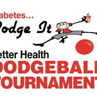 Diabetes Dodge It