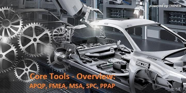 Core Tools - Overview APQP FMEA MSA SPC PPAP Training 5 days english