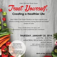 Treat Yourself Creating a Healthier Life