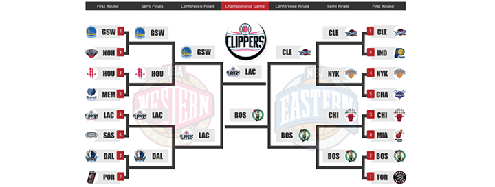NBA 2016-2017 Playoff Bracket at Boston, MA, United States, Boston