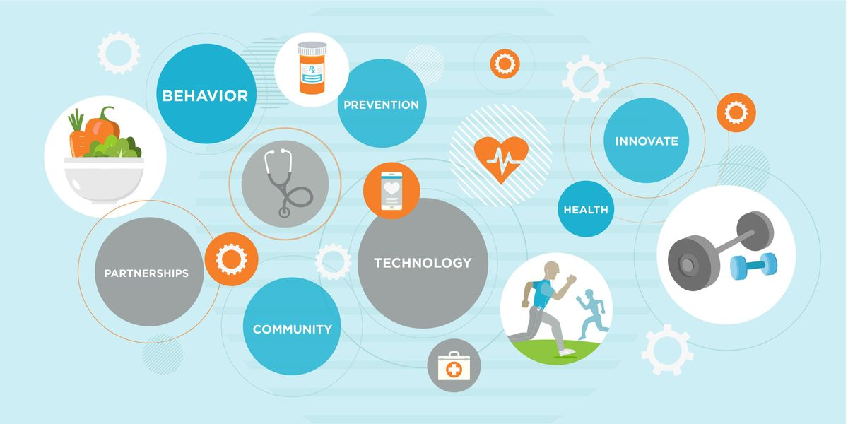 Innovation for Change What Will it Take to Prevent Chronic Disease