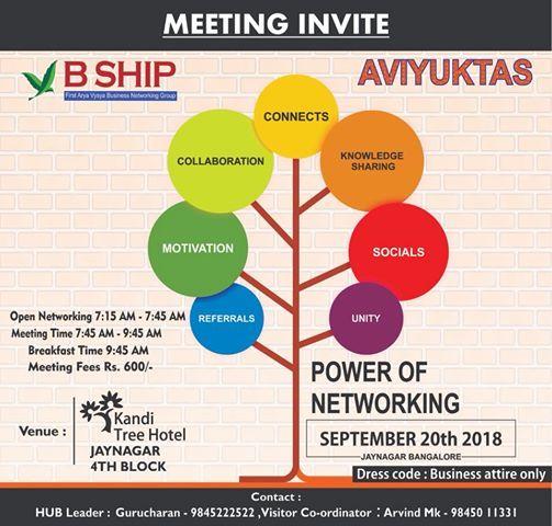 BSHIP AVIYUKTAS  Fortnightly Meeting on 20 Sep 2018