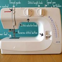 Class This is a Sewing Machine with Lisa Falconer