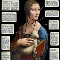 Art on Film - Leonardo da Vinci Painter at the Court of Milan