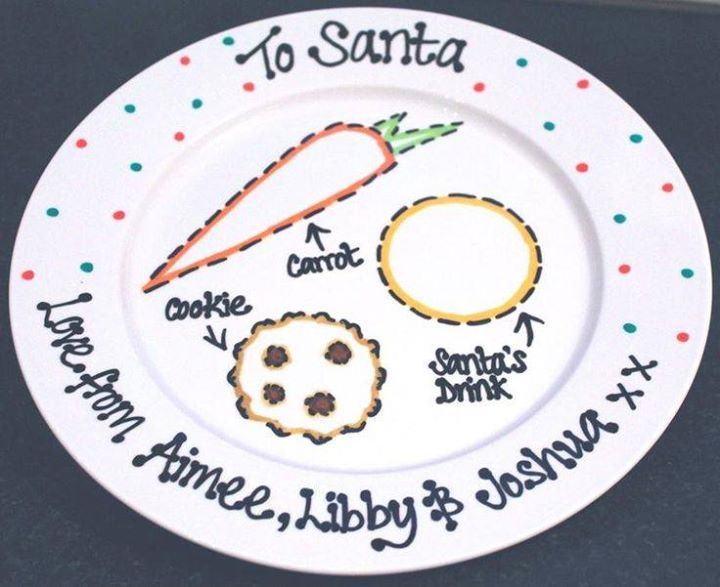 event details - Decorative Christmas Plates