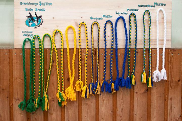 Troca de cordas