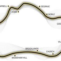 BTCC Rounds 7 8 9 Thruxton