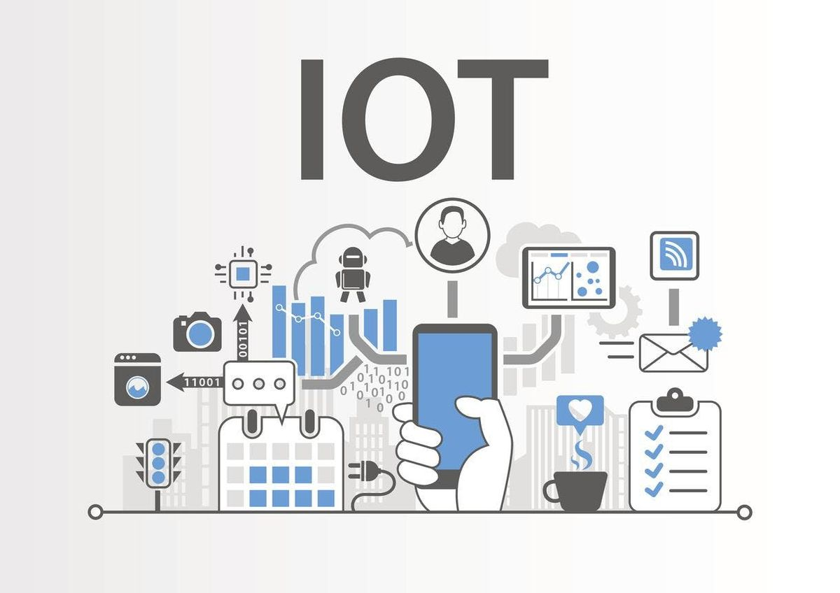 Develop a Successful Internet Of Things IoT Tech Startup