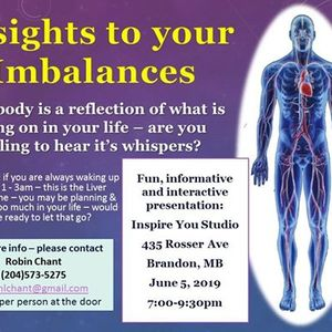 Insights To Your Bodys Imbalances-Brandon