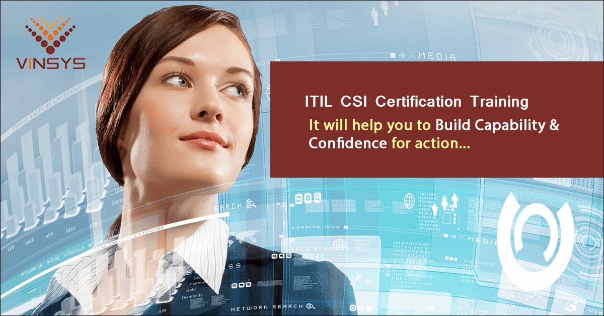 Itil Intermediate Csi Certification Training In Bangalore From 9th