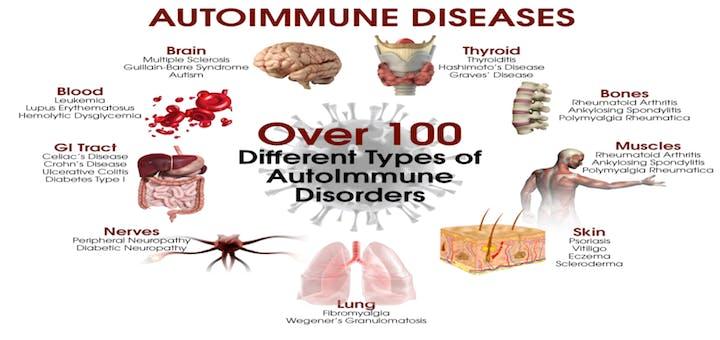 Novena Autoimmune Diseases - Jun 16 (Sat)