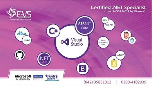 Free Seminar on Microsoft .NET  .NET Core ( C ASP NET MVC)
