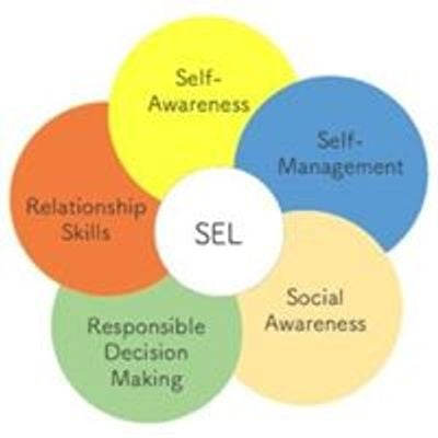 Selp- Social And Emotional Learning Pakistan