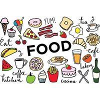 Food Intensive Application Deadline