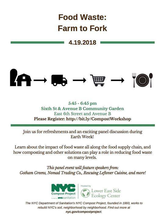 Food Waste Farm to Fork