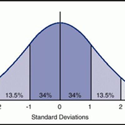 Freelance Statistician