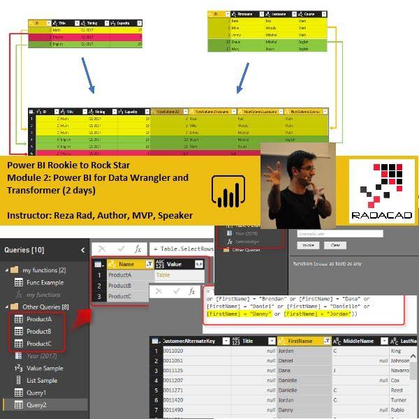 Power BI from Rookie to Rock Star  Module 2 Power BI for Data WranglerTransformer (Data Transformation)  Auckland Time Zone 2 days course