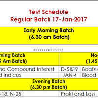 Test Schedule for 17-01-2017
