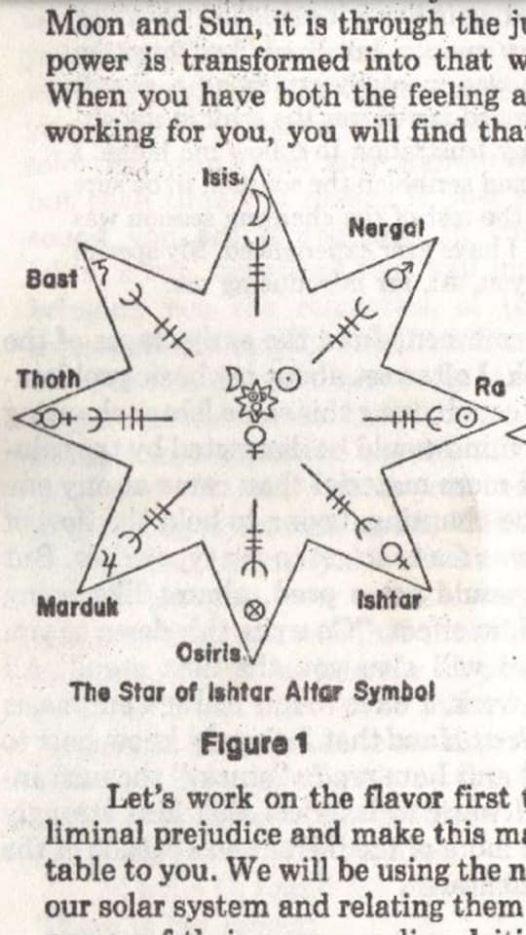 Ishtar Medallion Ritual