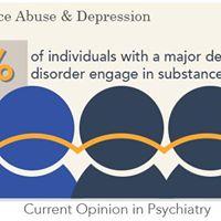 Addiction is Depressing Utilizing CBT &amp DBT Treatment Effective