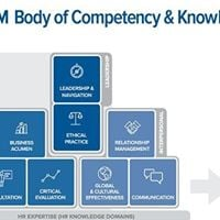 Critical Competencies for CHRO
