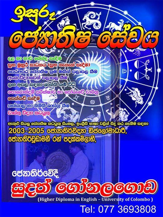 Introduction About Sri Lanka