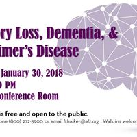 Memory Loss Dementia and Alzheimers Disease The Basics