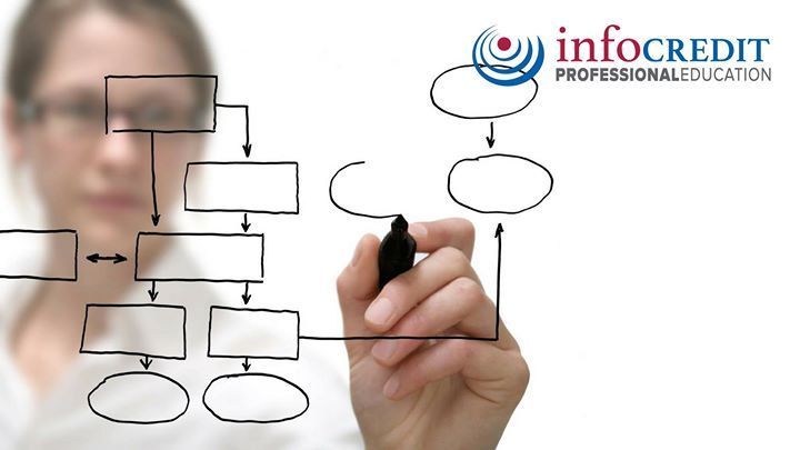 Seminar Improvement of Business Productivity using the Project