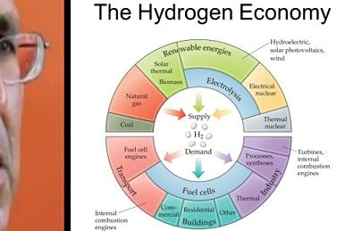 The new hydrogen economy - a practical guide for market entrants, 29 October | Online Event | AllEvents.in