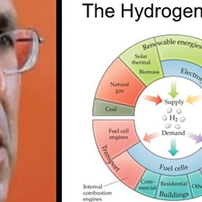 The new hydrogen economy - a practical guide for market entrants
