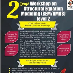 Two Days Workshop On Structural Equation Modelling Level 2