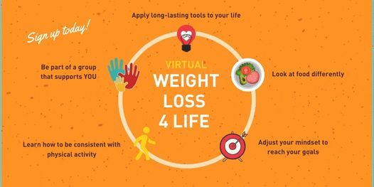 Weight Loss 4 Life Ongoing Support - Virtual Class