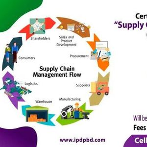 Certificate Course on Supply Chain Management (10 Days Evening)