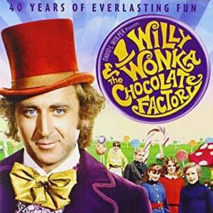 Willy Wonka Inspired Afternoon Tea