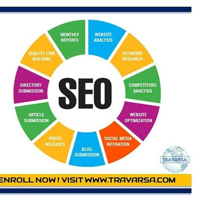SEO - Search Engine Optimization [Crash Course and Certification]