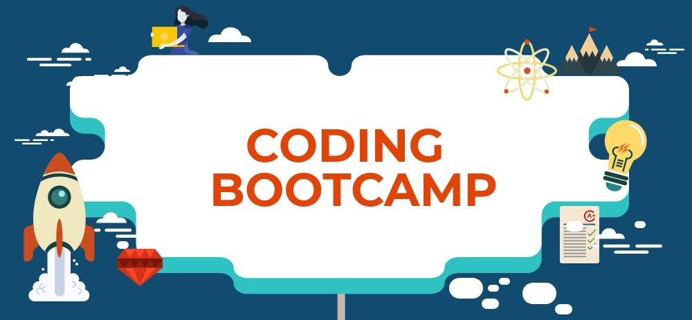 4 Weekends Coding bootcamp in Kuala Lumpur  Learn to code with c (c sharp) and .net (dot net) training- computer programming - Coding camp  Learn to write code  Learn Computer programming training course bootcamp Software development training
