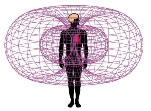 Reconnection With Heart Workshop and Osho Kundalini Meditation, 7 August   Event in Mackay South   AllEvents.in