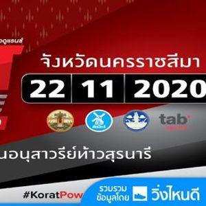 Korat Powdurance Marathon 2020