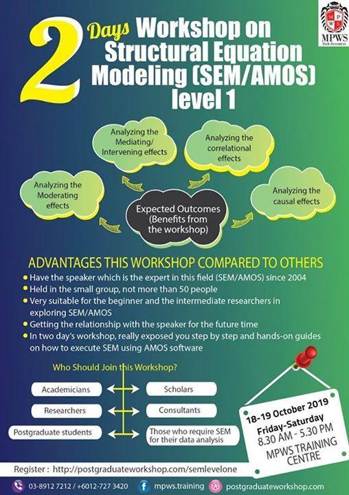 Two Days Workshop On Structural Equation Modelling Level 1