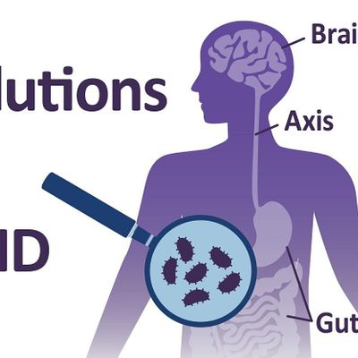 Natural Solutions for ADD  ADHD - Birmingham Alabama