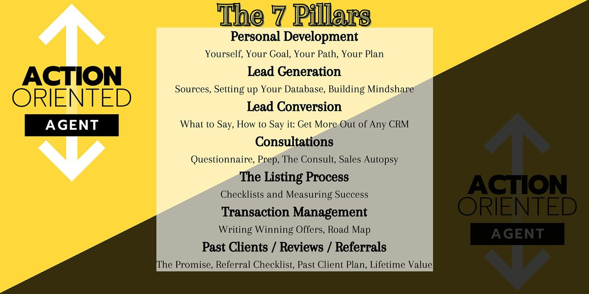 Real Estate Agent Business Planning Workshop, 17 November | Event in Columbia | AllEvents.in