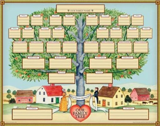 Virtual Genealogy Club - Registration Required, 18 May | Online Event | AllEvents.in