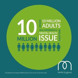 Adult Mental Health First Aid (MHFA) - 8th & 9th July - Croydon