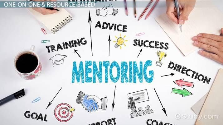 Business Mentoring and Advice - Free Government Funded