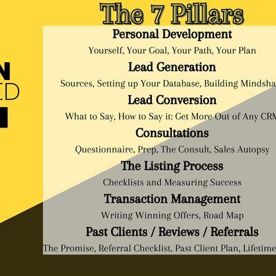 Real Estate Agent Business Planning Workshop