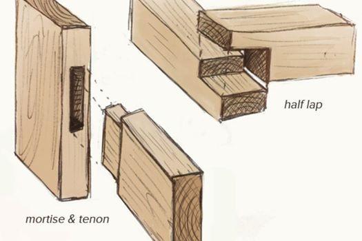 Woodworking II Joinery