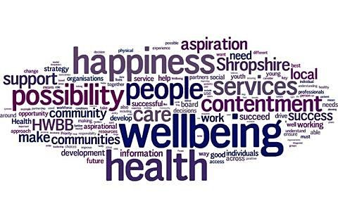 Rhwydwaith Lles / Wellbeing Network, 14 April   Online Event   AllEvents.in