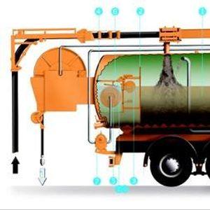 Reinigung von ffentlichen Kanlen und Fahrzeugtechnik