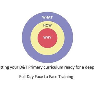 Getting your D&T Primary curriculum ready for a deep dive Banbury