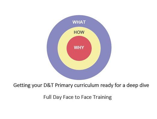Getting your D&T Primary curriculum ready for a deep dive Banbury, 7 December   Event in Banbury   AllEvents.in